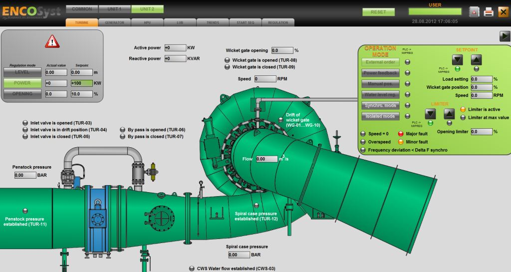 Scada Electrical Energy : Encosyst our products